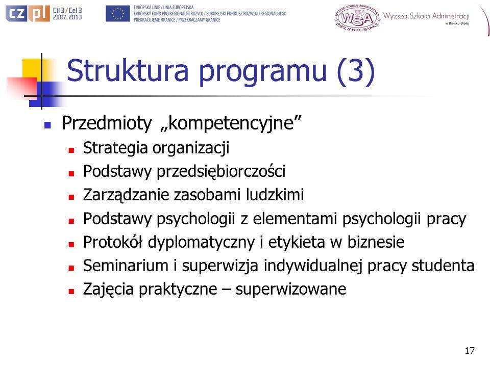 Struktura programu (3) Przedmioty kompetencyjne Strategia organizacji Podstawy przedsiębiorczości Zarządzanie zasobami ludzkimi Podstawy psychologii z