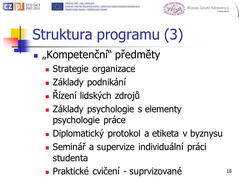 Struktura programu (3) Kompetenční předměty Strategie organizace Základy podnikání Řízení lidských zdrojů Základy psychologie s elementy psychologie práce Diplomatický protokol a etiketa v byznysu Seminář a supervize individuální práci studenta Praktické cvičení - suprvizované 18