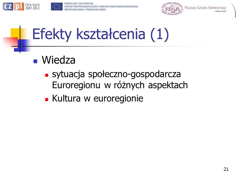Efekty kształcenia (1) Wiedza sytuacja społeczno-gospodarcza Euroregionu w różnych aspektach Kultura w euroregionie 21