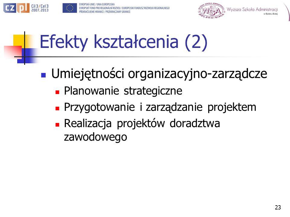 Efekty kształcenia (2) Umiejętności organizacyjno-zarządcze Planowanie strategiczne Przygotowanie i zarządzanie projektem Realizacja projektów doradztwa zawodowego 23