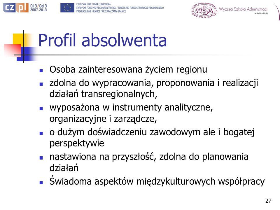 Profil absolwenta Osoba zainteresowana życiem regionu zdolna do wypracowania, proponowania i realizacji działań transregionalnych, wyposażona w instru
