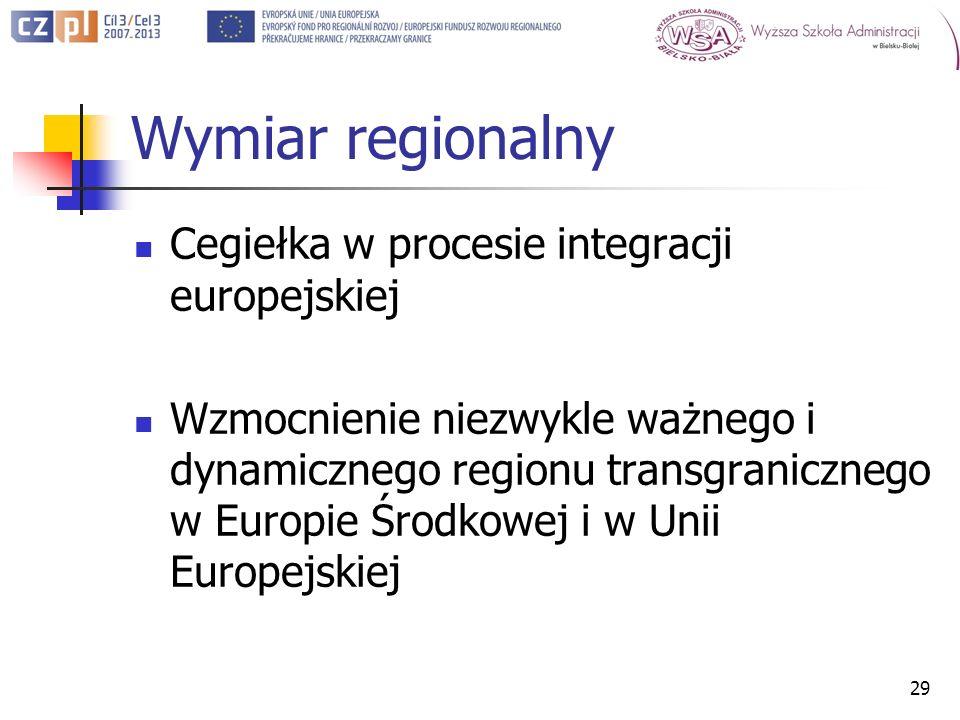Wymiar regionalny Cegiełka w procesie integracji europejskiej Wzmocnienie niezwykle ważnego i dynamicznego regionu transgranicznego w Europie Środkowe
