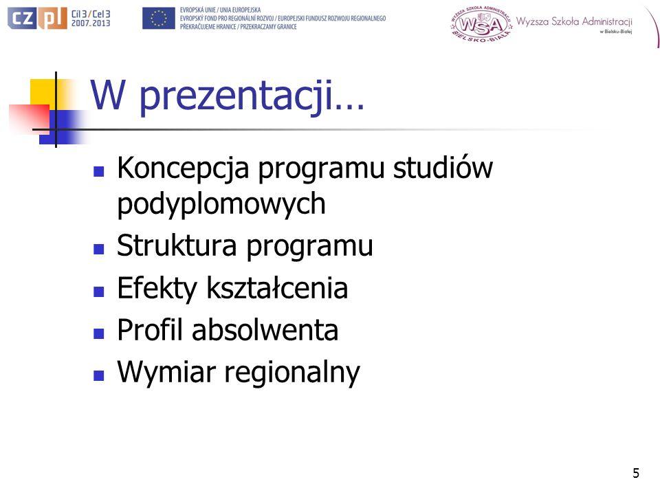W prezentacji… Koncepcja programu studiów podyplomowych Struktura programu Efekty kształcenia Profil absolwenta Wymiar regionalny 5