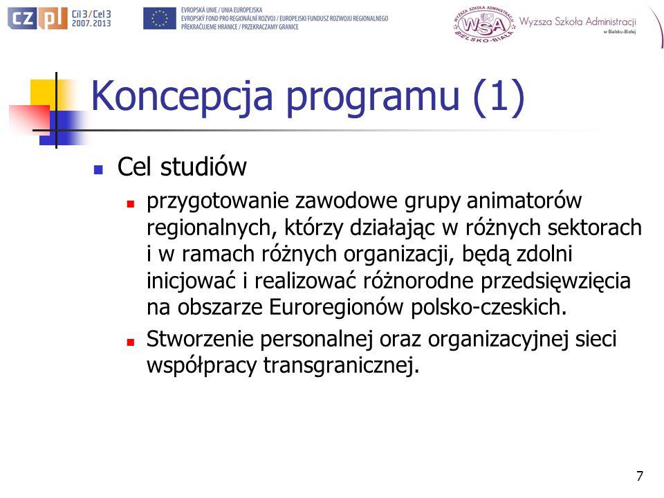 Koncepcja programu (1) Cel studiów przygotowanie zawodowe grupy animatorów regionalnych, którzy działając w różnych sektorach i w ramach różnych organizacji, będą zdolni inicjować i realizować różnorodne przedsięwzięcia na obszarze Euroregionów polsko-czeskich.