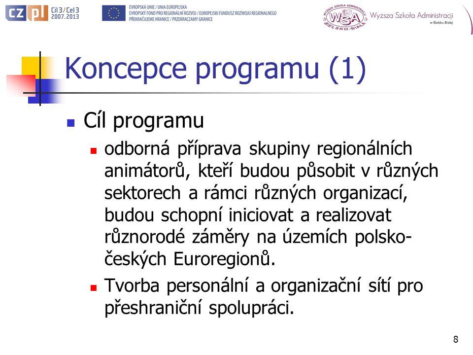 Koncepce programu (1) Cíl programu odborná příprava skupiny regionálních animátorů, kteří budou působit v různých sektorech a rámci různých organizací, budou schopní iniciovat a realizovat různorodé záměry na územích polsko- českých Euroregionů.
