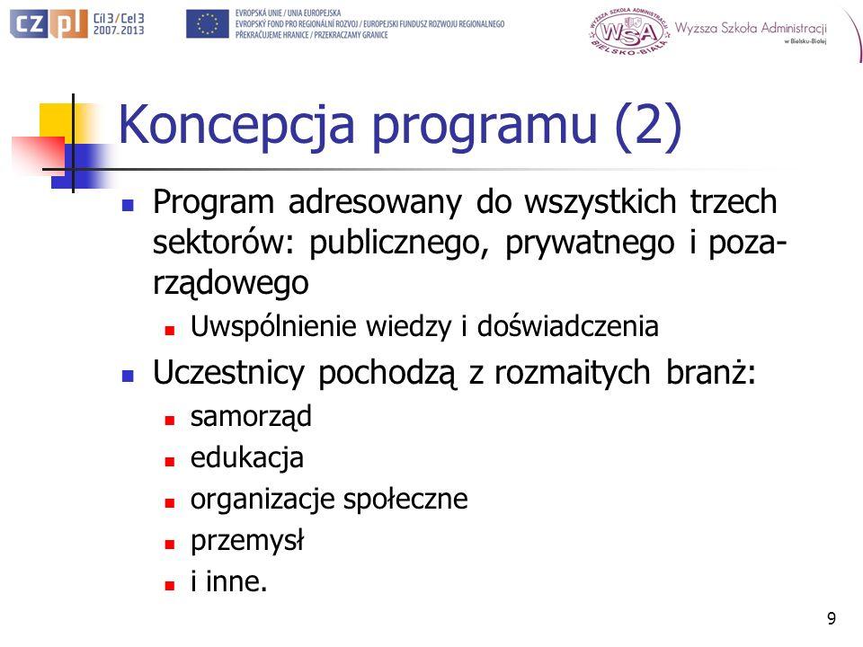 Koncepcja programu (2) Program adresowany do wszystkich trzech sektorów: publicznego, prywatnego i poza- rządowego Uwspólnienie wiedzy i doświadczenia Uczestnicy pochodzą z rozmaitych branż: samorząd edukacja organizacje społeczne przemysł i inne.