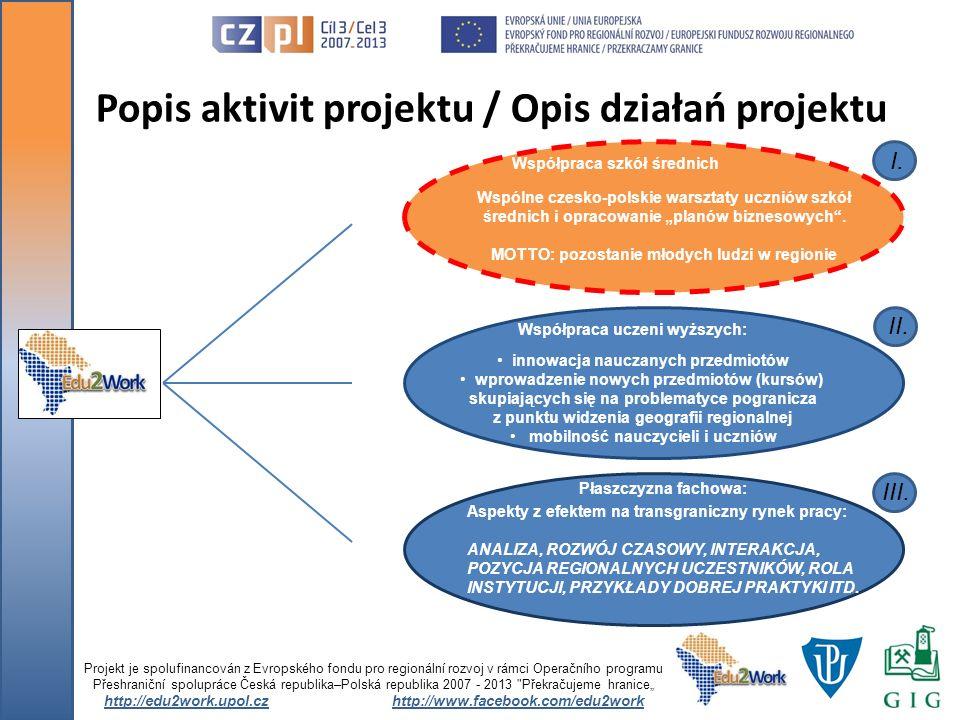 Děkujeme za pozornost Projekt je spolufinancován z Evropského fondu pro regionální rozvoj v rámci Operačního programu Přeshraniční spolupráce Česká republika–Polská republika 2007 - 2013 Překračujeme hranice http://edu2work.upol.czhttp://www.facebook.com/edu2work