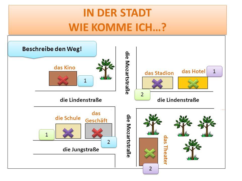 IN DER STADT WIE KOMME ICH…? die Lindenstraße die Mozartstraße die Jungstraße die Mozartstraße das Kino das Stadion das Hotel die Schule das Theater d