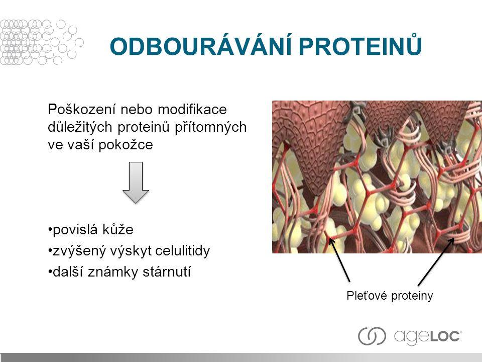 Poškození nebo modifikace důležitých proteinů přítomných ve vaší pokožce povislá kůže zvýšený výskyt celulitidy další známky stárnutí Pleťové proteiny ODBOURÁVÁNÍ PROTEINŮ