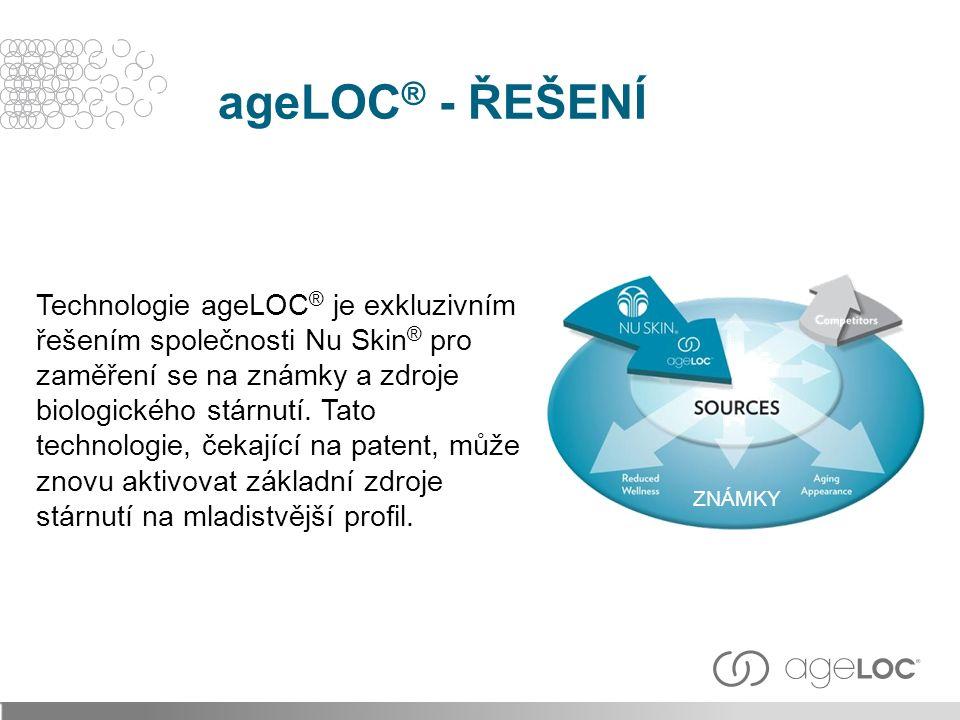 Technologie ageLOC ® je exkluzivním řešením společnosti Nu Skin ® pro zaměření se na známky a zdroje biologického stárnutí.