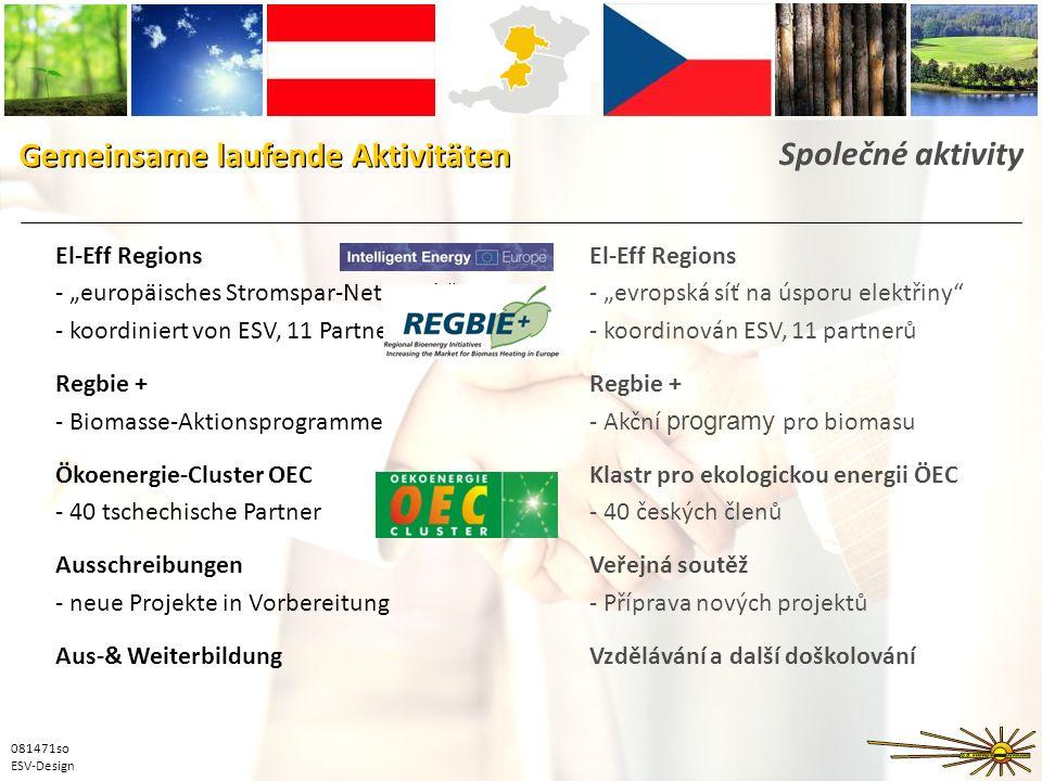Gemeinsame laufende Aktivitäten Společné aktivity El-Eff Regions - europäisches Stromspar-Netzwerk - koordiniert von ESV, 11 Partner Regbie + - Biomasse-Aktionsprogramme Ökoenergie-Cluster OEC - 40 tschechische Partner Ausschreibungen - neue Projekte in Vorbereitung Aus-& Weiterbildung El-Eff Regions - evropská síť na úsporu elektřiny - koordinován ESV, 11 partnerů Regbie + - Akční programy pro biomasu Klastr pro ekologickou energii ÖEC - 40 českých členů Veřejná soutěž - Příprava nových projektů Vzdělávání a další doškolování 081471so ESV-Design