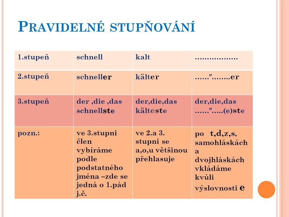 P RAVIDELNÉ STUPŇOVÁNÍ 1.stupeňschnellkalt……………… 2.stupeň er schnell er kält er …………..