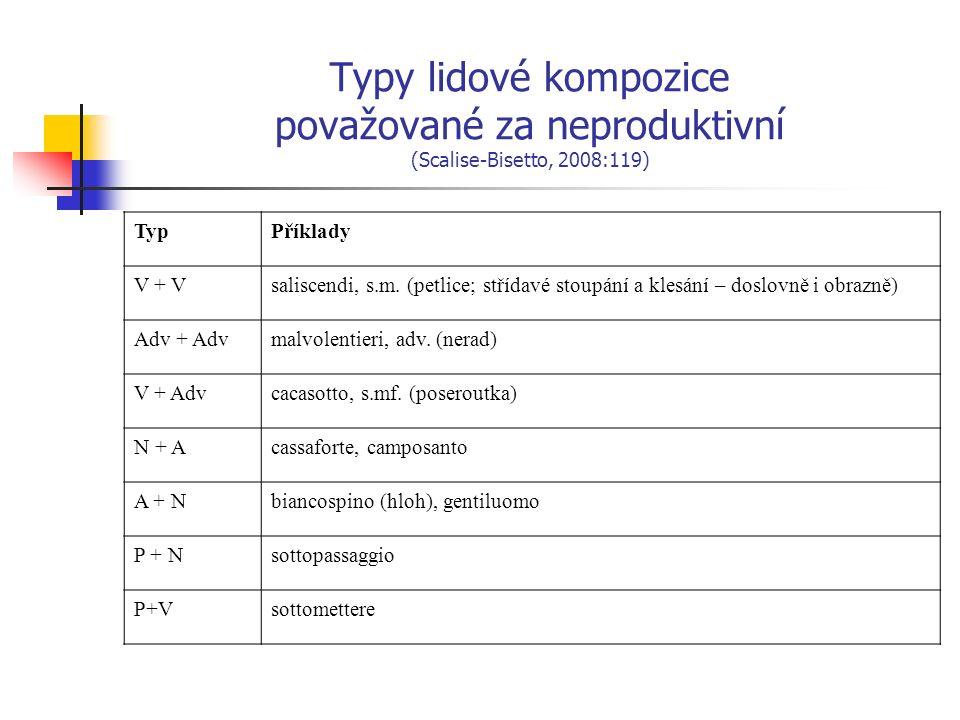 Typy lidové kompozice považované za neproduktivní (Scalise-Bisetto, 2008:119) TypPříklady V + Vsaliscendi, s.m. (petlice; střídavé stoupání a klesání
