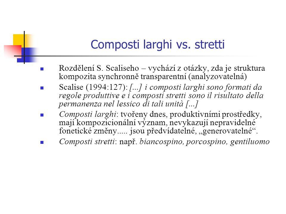 Composti larghi vs. stretti Rozdělení S. Scaliseho – vychází z otázky, zda je struktura kompozita synchronně transparentní (analyzovatelná) Scalise (1