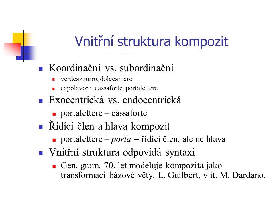 Vnitřní struktura kompozit Koordinační vs. subordinační verdeazzurro, dolceamaro capolavoro, cassaforte, portalettere Exocentrická vs. endocentrická p