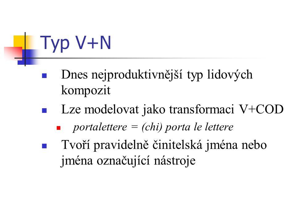 Typ V+N Dnes nejproduktivnější typ lidových kompozit Lze modelovat jako transformaci V+COD portalettere = (chi) porta le lettere Tvoří pravidelně čini