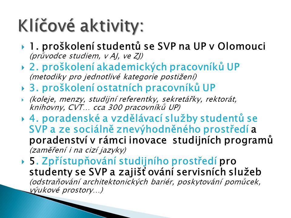 1. proškolení studentů se SVP na UP v Olomouci (průvodce studiem, v AJ, ve ZJ) 2. proškolení akademických pracovníků UP (metodiky pro jednotlivé kateg