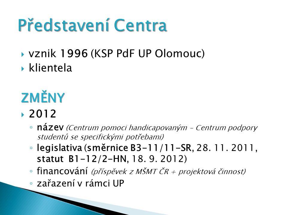 vznik 1996 (KSP PdF UP Olomouc) klientelaZMĚNY 2012 název (Centrum pomoci handicapovaným – Centrum podpory studentů se specifickými potřebami) legisla