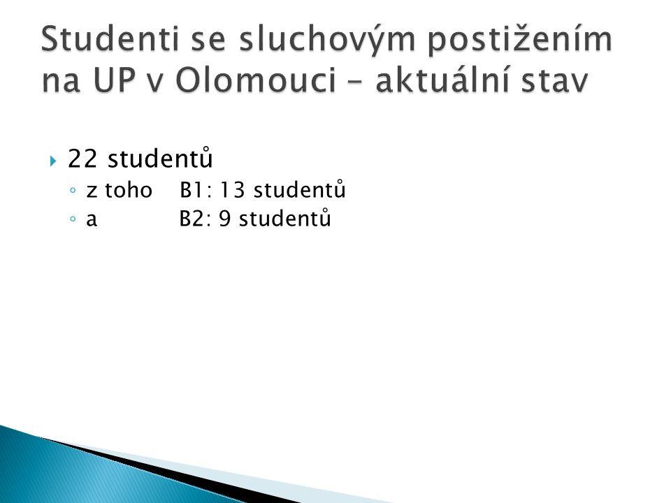 22 studentů z toho B1: 13 studentů a B2: 9 studentů