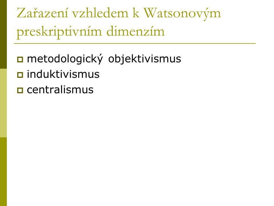 Zařazení vzhledem k Watsonovým preskriptivním dimenzím  metodologický objektivismus  induktivismus  centralismus