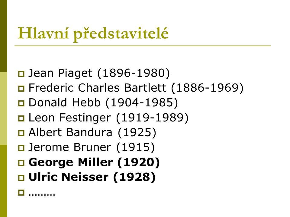 Hlavní představitelé  Jean Piaget (1896-1980)  Frederic Charles Bartlett (1886-1969)  Donald Hebb (1904-1985)  Leon Festinger (1919-1989)  Albert