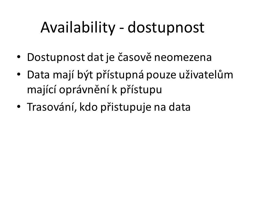 Availability - dostupnost Dostupnost dat je časově neomezena Data mají být přístupná pouze uživatelům mající oprávnění k přístupu Trasování, kdo přist