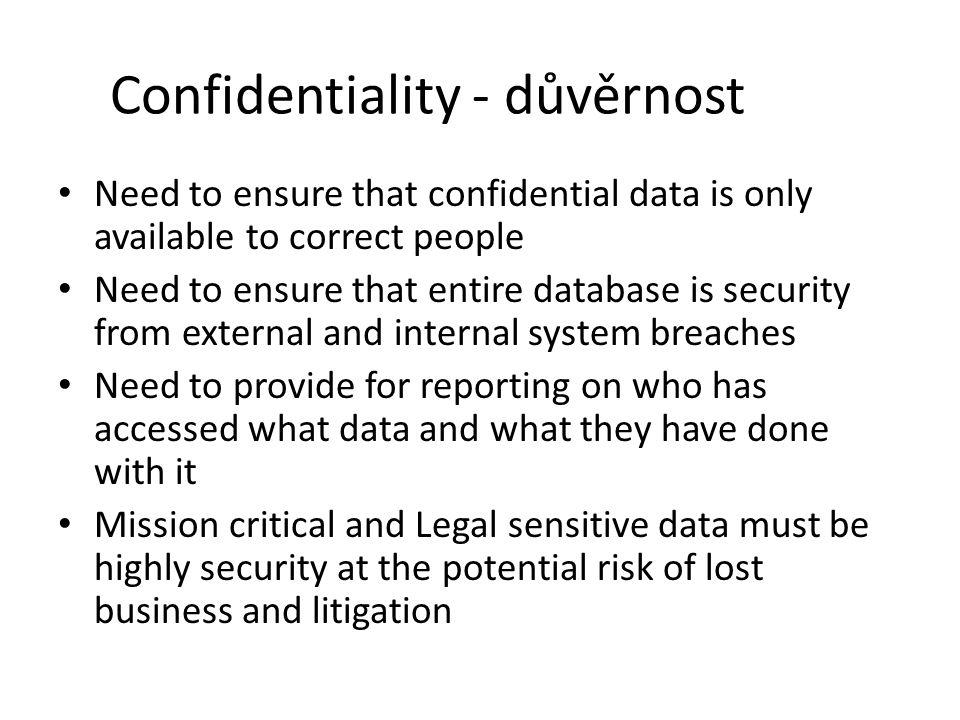 Hrozby Vnitřní ztráta dat Externí hacking Zabezpečení dat v případě ukradení hardware Neschválený Administrátorský přístup
