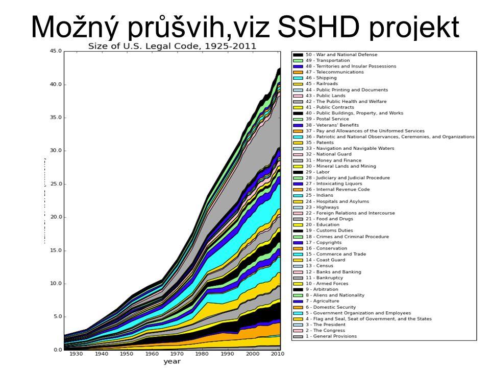 Možný průšvih,viz SSHD projekt