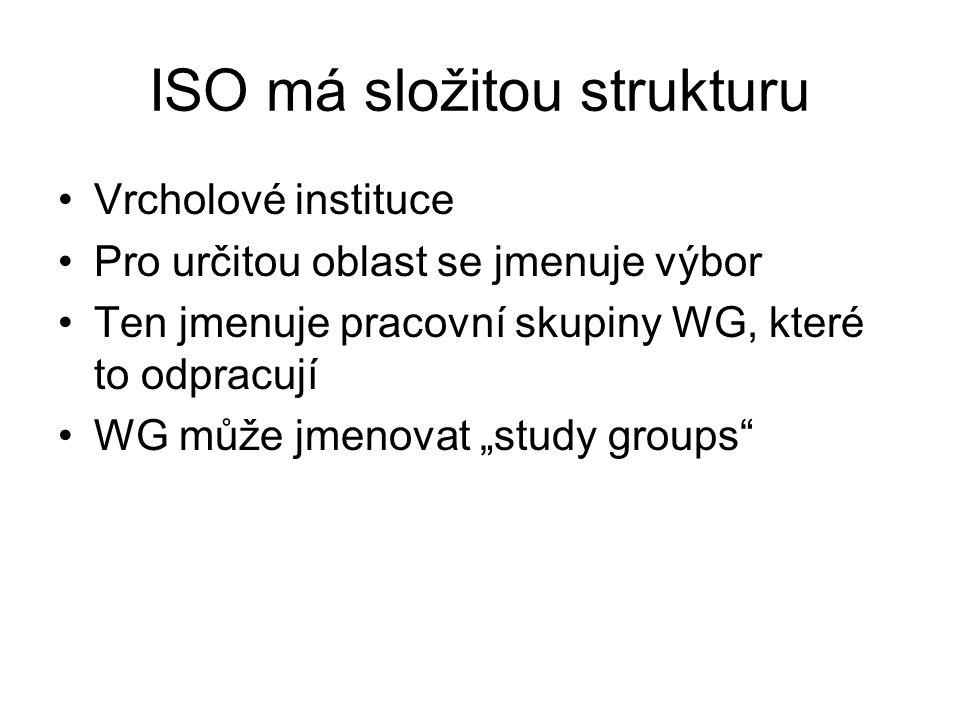 """ISO má složitou strukturu Vrcholové instituce Pro určitou oblast se jmenuje výbor Ten jmenuje pracovní skupiny WG, které to odpracují WG může jmenovat """"study groups"""
