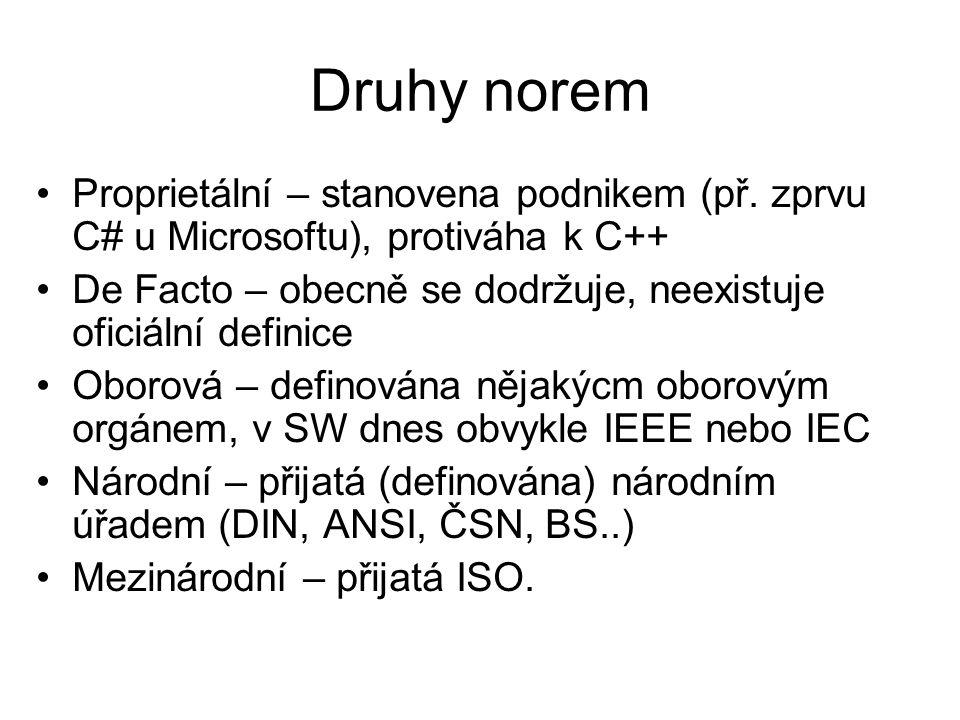 Druhy norem Proprietální – stanovena podnikem (př.