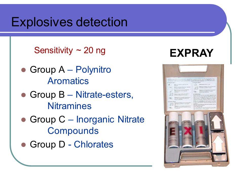 PolynitroAromatics – TNT, TNB, DNT, picric Acid, Tri-Nitro Naphtalene, Lead Styphnate Nitrate-esters, Nitramines – SEMTEX, RDX, HMX, PETN, EGDN, Nitroglycerin, Nitrocellulose, Tetryl Inorganic Nitrate Compounds – Ammonium Nitrate, Sodium Nitrate, Barium Nitrate, Black Powder Chlorates, bromides Explosives detection
