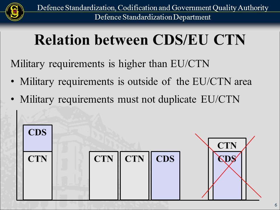Defence Standardization, Codification and Government Quality Authority Defence Standardization Department CDS – Development Process Responsible bodies in MoD area DSCGQAA (DSD) Heads of organizational entities of MoD Standardization group custodians Standardization class custodians 7