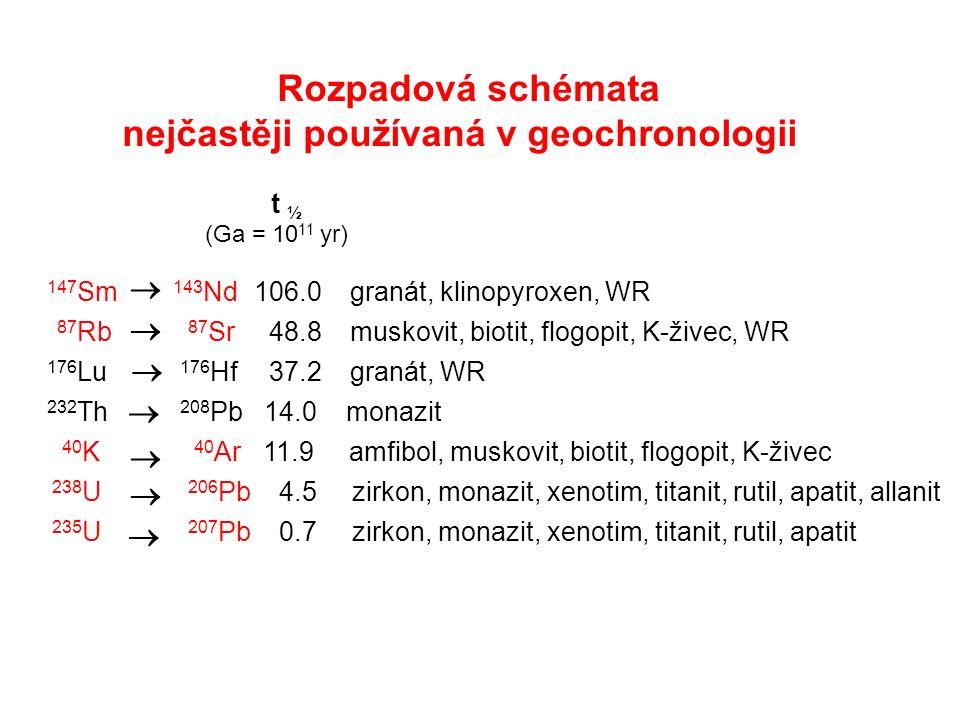 147 Sm 143 Nd 106.0 granát, klinopyroxen, WR 87 Rb 87 Sr 48.8 muskovit, biotit, flogopit, K-živec, WR 176 Lu 176 Hf 37.2 granát, WR 232 Th 208 Pb 14.0 monazit 40 K 40 Ar 11.9 amfibol, muskovit, biotit, flogopit, K-živec 238 U 206 Pb 4.5 zirkon, monazit, xenotim, titanit, rutil, apatit, allanit 235 U 207 Pb 0.7 zirkon, monazit, xenotim, titanit, rutil, apatit t ½ (Ga = 10 11 yr)       Rozpadová schémata nejčastěji používaná v geochronologii 