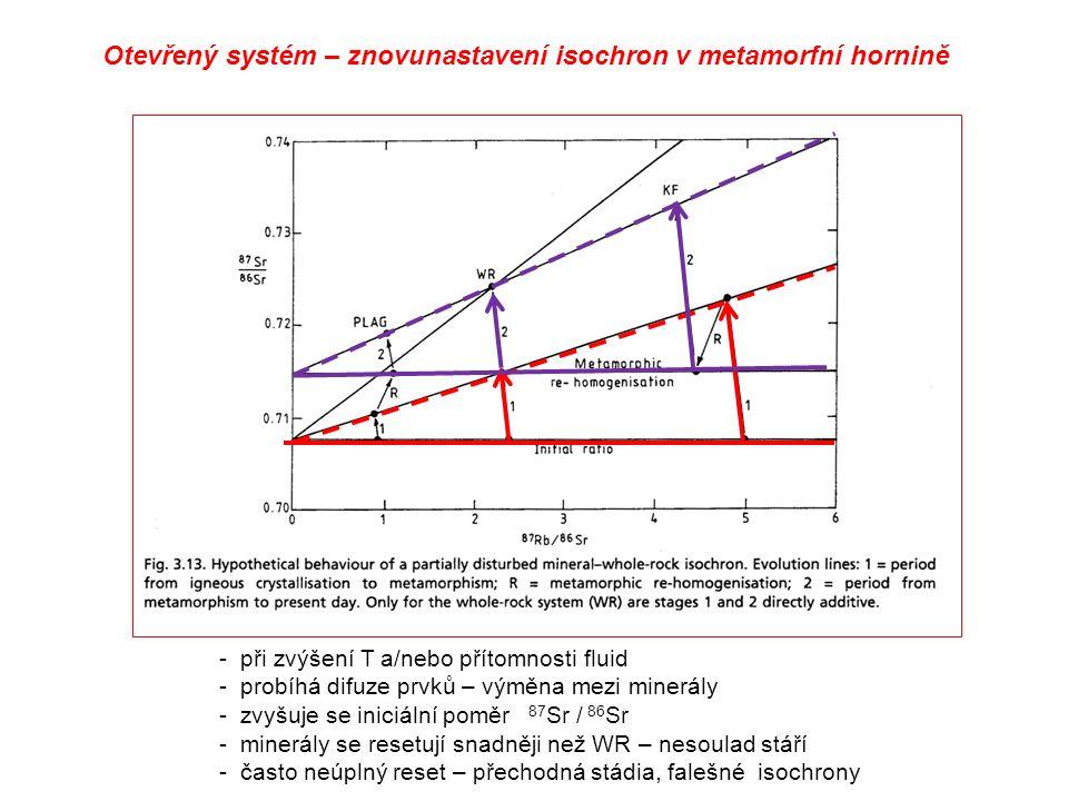 Otevřený systém – znovunastavení isochron v metamorfní hornině - při zvýšení T a/nebo přítomnosti fluid - probíhá difuze prvků – výměna mezi minerály - zvyšuje se iniciální poměr 87 Sr / 86 Sr - minerály se resetují snadněji než WR – nesoulad stáří - často neúplný reset – přechodná stádia, falešné isochrony
