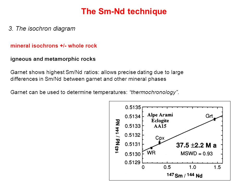 The Sm-Nd technique 3.
