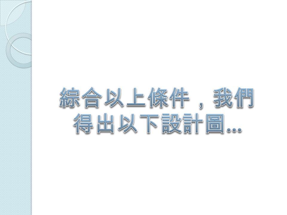 配套 超級市場 chāo jí shì chăng 俱樂部 jù lè bù 學校