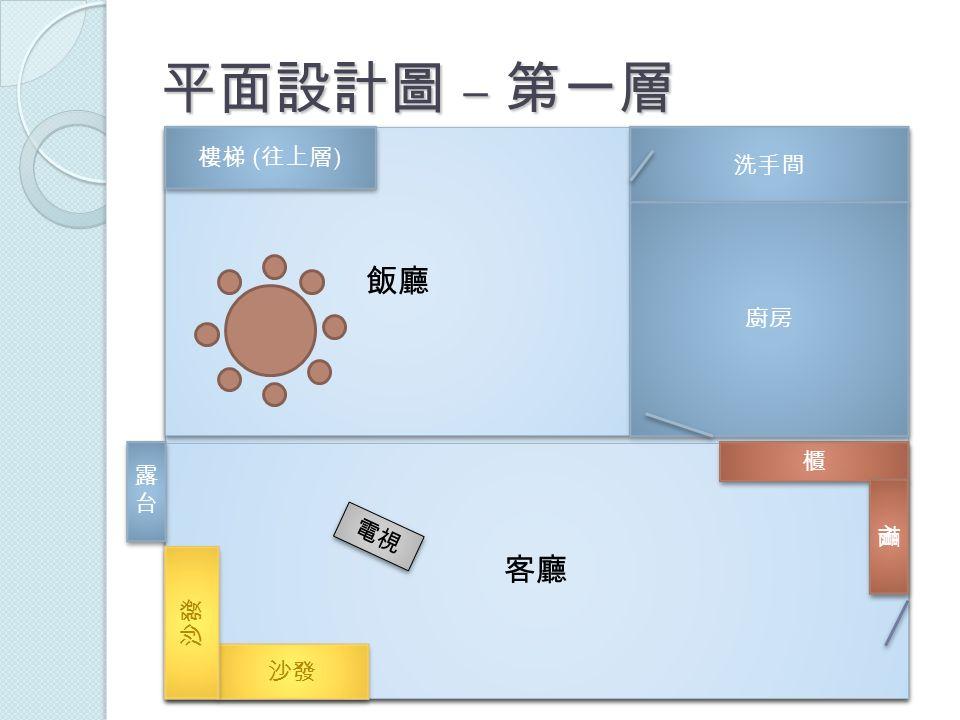 客廳 平面設計圖 – 第一層 飯廳 樓梯 ( 往上層 ) 洗手間 廚房 露台露台 露台露台 沙發 電視 櫃 櫃 櫃櫃