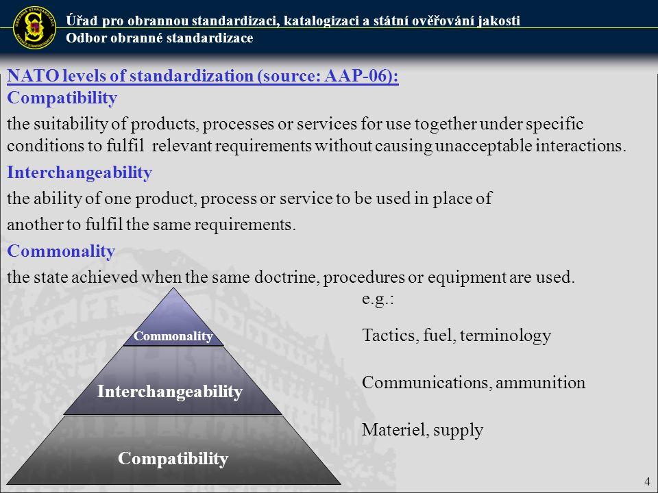 Úřad pro obrannou standardizaci, katalogizaci a státní ověřování jakosti Odbor obranné standardizace  Usage of civil standards whenever possible – especially in materiel area, (IPR, copyright).