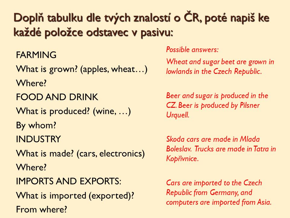 Doplň tabulku dle tvých znalostí o ČR, poté napiš ke každé položce odstavec v pasivu: FARMING What is grown? (apples, wheat…) Where? FOOD AND DRINK Wh