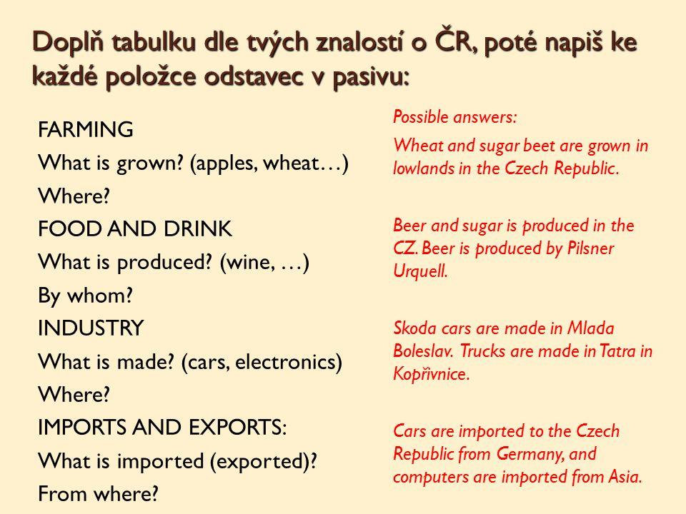 Doplň tabulku dle tvých znalostí o ČR, poté napiš ke každé položce odstavec v pasivu: FARMING What is grown.