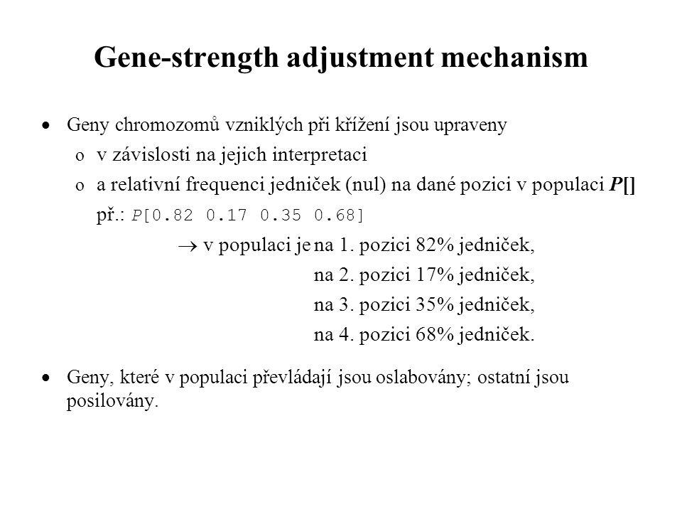 Gene-strength adjustment mechanism  Geny chromozomů vzniklých při křížení jsou upraveny o v závislosti na jejich interpretaci o a relativní frequenci jedniček (nul) na dané pozici v populaci P[] př.: P[0.82 0.17 0.35 0.68]  v populaci jena 1.