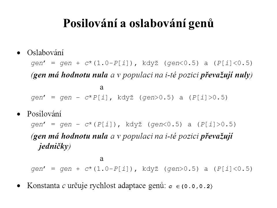 Posilování a oslabování genů  Oslabování gen' = gen + c*(1.0-P[i]), když (gen<0.5) a (P[i]<0.5) (gen má hodnotu nula a v populaci na i-té pozici přev
