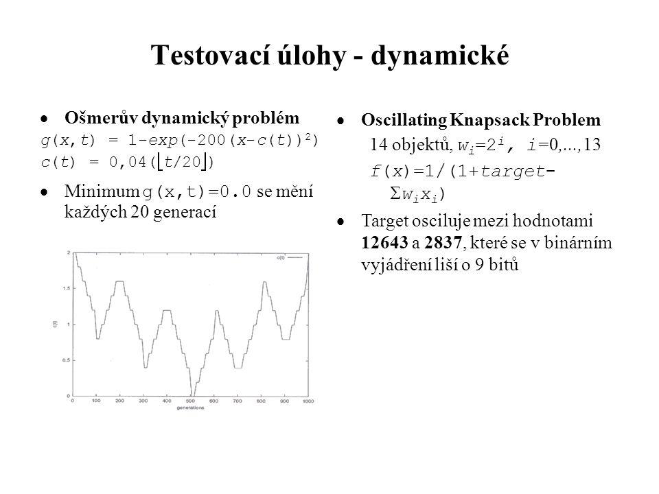 Testovací úlohy - dynamické  Ošmerův dynamický problém g(x,t) = 1-exp(-200(x-c(t)) 2 ) c(t) = 0,04(  t/20  )  Minimum g(x,t)=0.0 se mění každých 20 generací  Oscillating Knapsack Problem 14 objektů, w i =2 i, i =0,...,13 f(x)=1/(1+target-  w i x i )  Target osciluje mezi hodnotami 12643 a 2837, které se v binárním vyjádření liší o 9 bitů