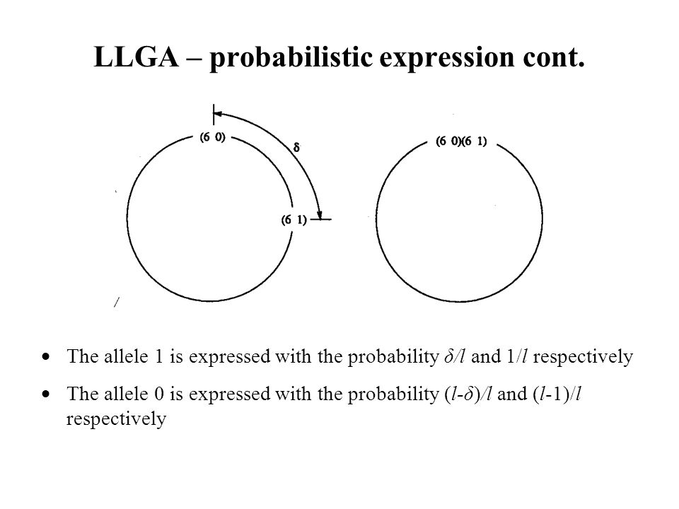 LLGA – probabilistic expression cont.  The allele 1 is expressed with the probability δ/l and 1/l respectively  The allele 0 is expressed with the p