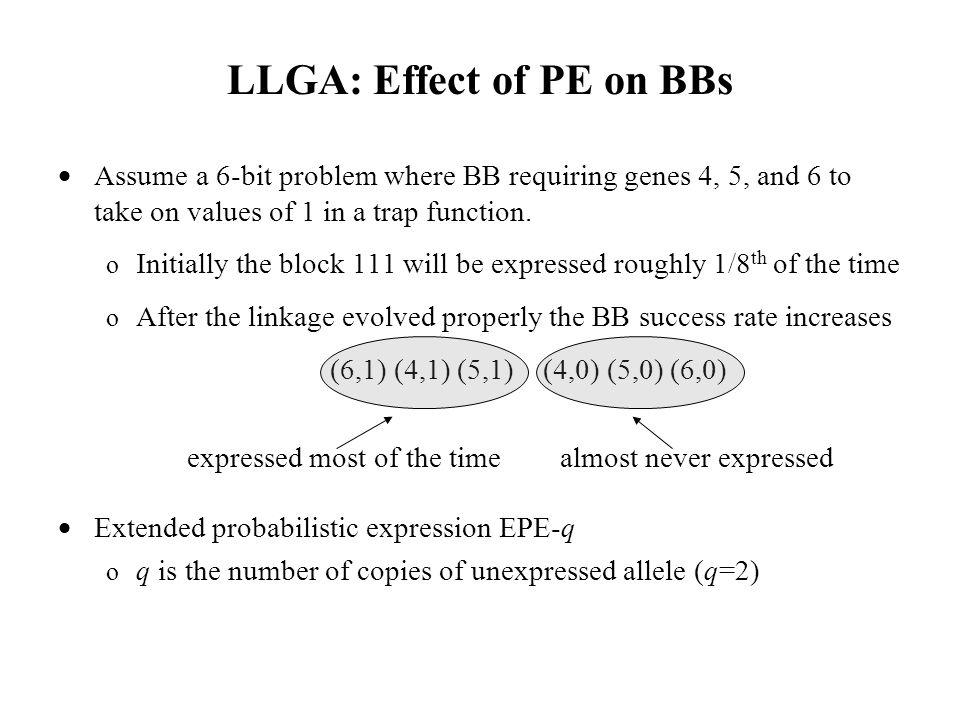 LLGA: Effect of PE on BBs  Assume a 6-bit problem where BB requiring genes 4, 5, and 6 to take on values of 1 in a trap function.