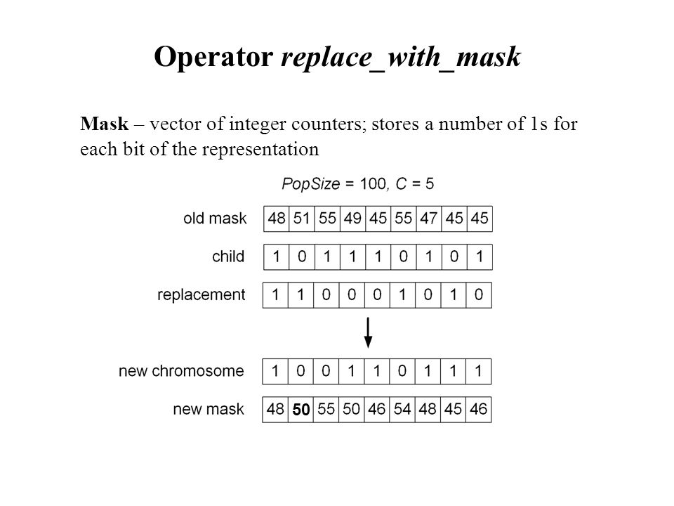 Operator replace_with_mask Mask – vector of integer counters; stores a number of 1s for each bit of the representation 50