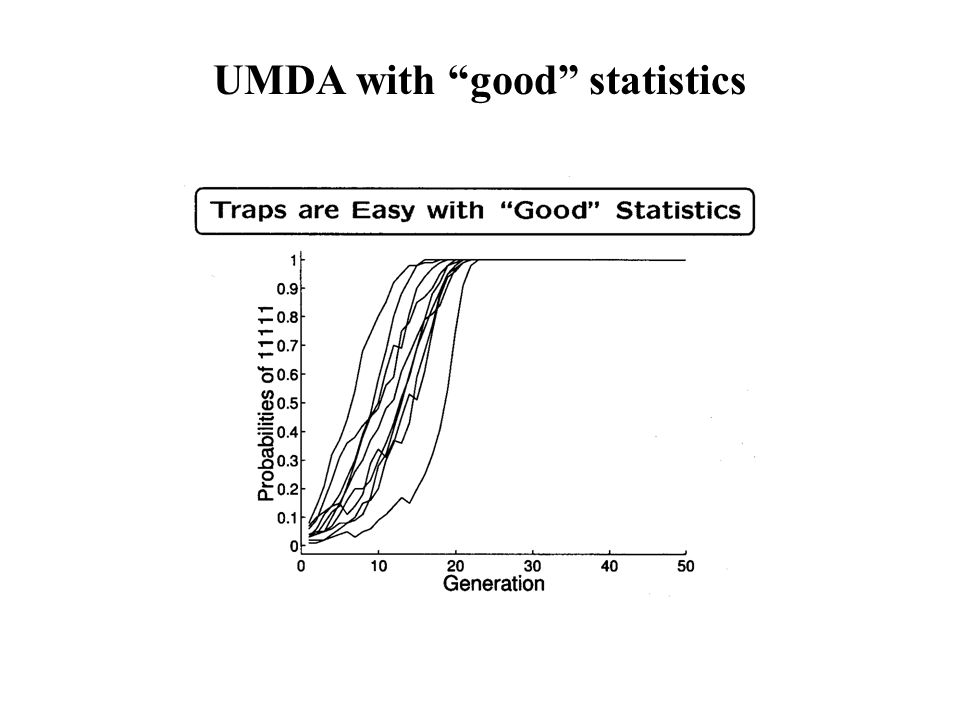 UMDA with good statistics