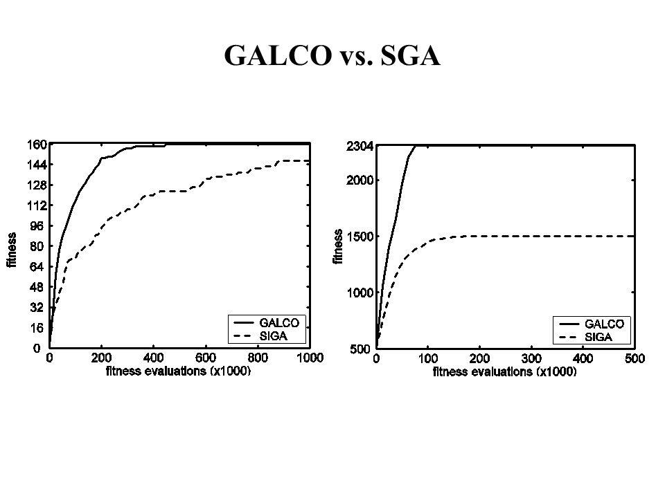 GALCO – vliv parametru C