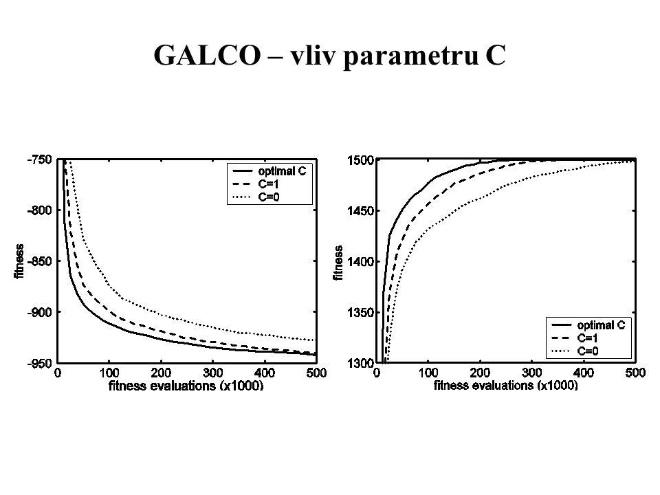 GALCO vs. SGA