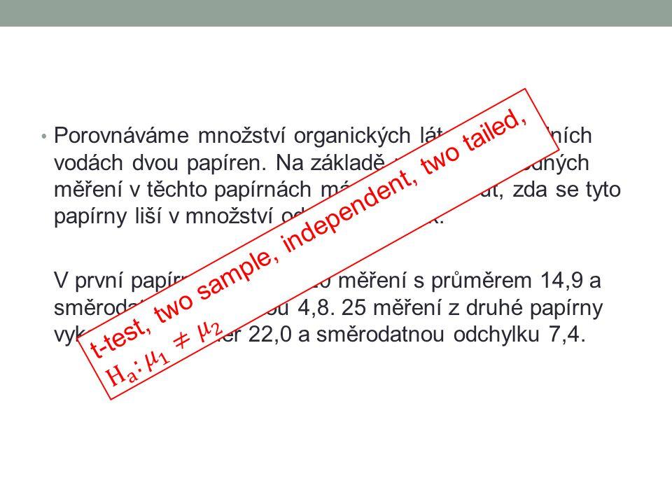 Porovnáváme množství organických látek v odpadních vodách dvou papíren.